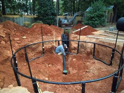 In ground trampoline with drainage system i want to do for Outdoor ground drains