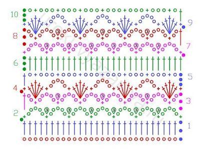 cachecol crochê com gráficos