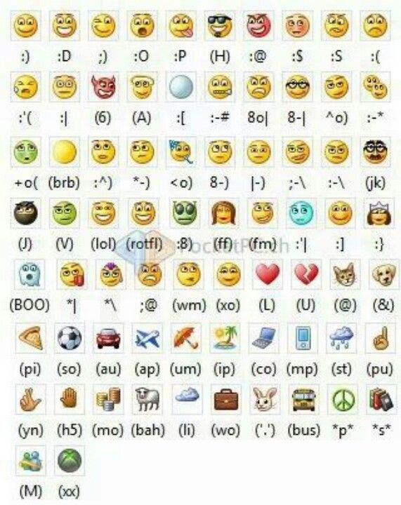 8 Best Emoticons Images On Pinterest Smileys Message Passing And
