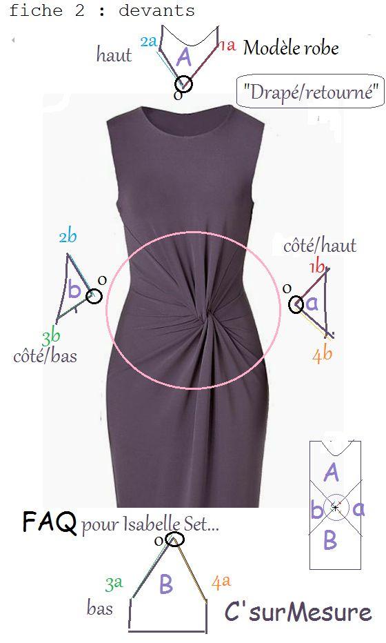 les 25 meilleures id es de la cat gorie robe pliss e sur pinterest robe facile de fille. Black Bedroom Furniture Sets. Home Design Ideas