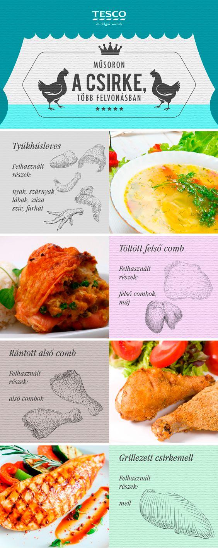 Egy egész csirke, négy egész fogás? Hogy hogyan? Ebből a Pin-ből megtudhatod! :) #csirke #tyuk #recept #vacsora #ebed #tesco #tescomagyarorszag