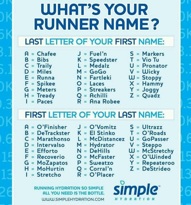 What s your name. 17 Best images about Whats your     name on Pinterest   Runners