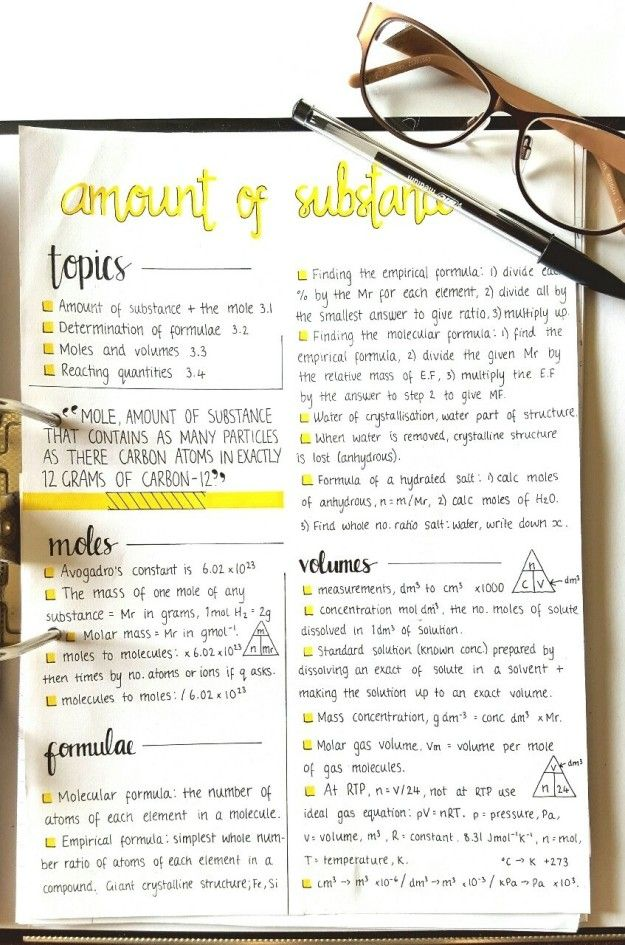 Why are these notes prettier than me? | Community Post: 18 Borderline Orgasmic…