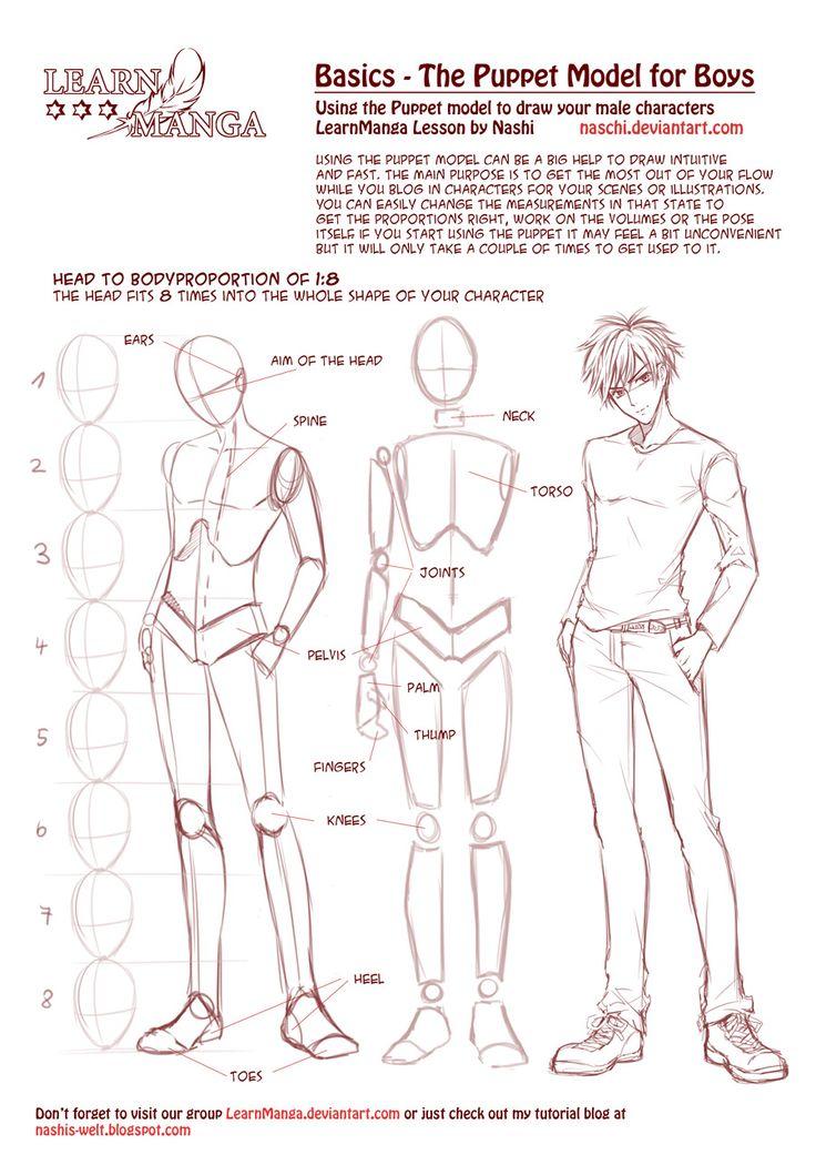 Learn Manga Basics: The Male Puppet by Naschi.deviantart.com on @deviantART