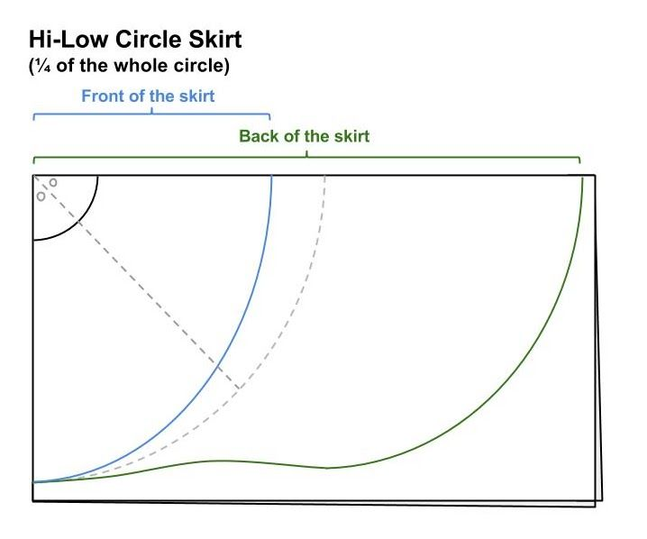 Sewing Project: High-Low Circle Skirt Dress | fafafoom.com | Fashion Reviews, DIY Projects, San Francisco Bay Area