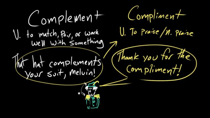 A YouTube video from Khan Academy: Compliment/complement and desert/dessert | Frequently confused words | Usage | Grammar #learn