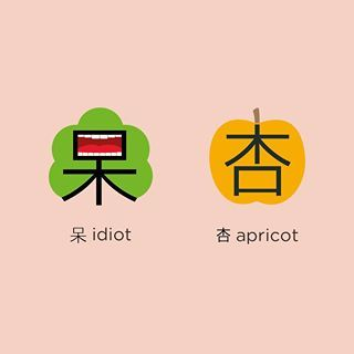 Viola! Mouth on top is idiot and tree on top is apricot.  口 (Mouth) +木 (Tree) = 呆 (idiot, dull)  木 (Tree) + 口 (Mouth) = 杏 (Apricot, almond)   Pinyin:  呆 (idiot, dull) = Dāi (dai1) 杏 (Apricot, almond) = Xìng (xing4)