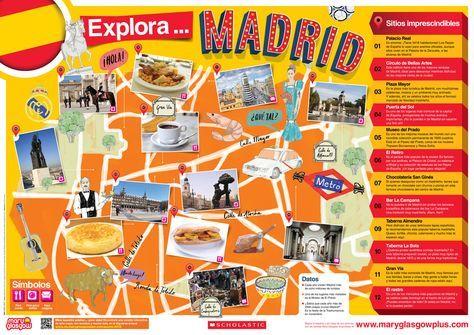 Vous connaissez Thinglink? C'est un site qui permet de rendre interactives des images. On ajoute des bulles avec des docs complémentaires, directement sur la photo. Aujourd'hui je vous propose un poster de Mary Glasgow sur Madrid, trouvé sur le net.