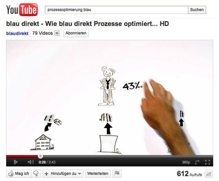Erklärvideo im Stil der Simple Show, mehr auf www.comicwald.de
