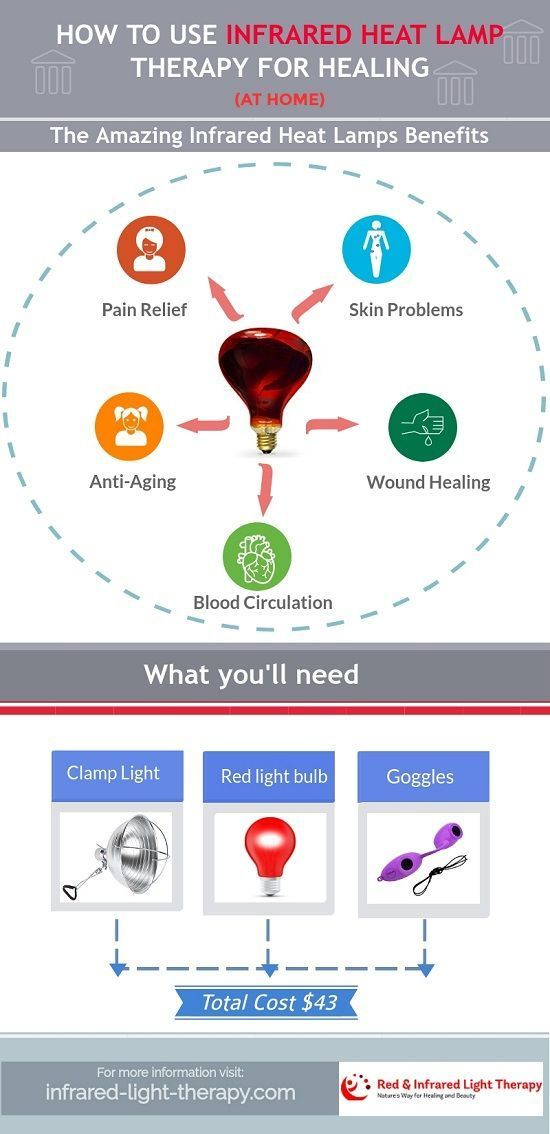 43 Best Benefits Of Led Light Therapy Images On Pinterest