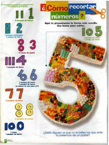 Tarta de chuches diferente - Foro Thermomix - MundoRecetas.com