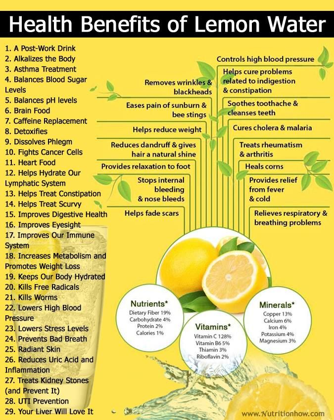 Health Benefits of Lemon Water Infographic. I may not try this, but it's interesting.