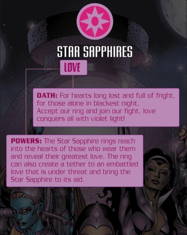 Sapphire Lanterns