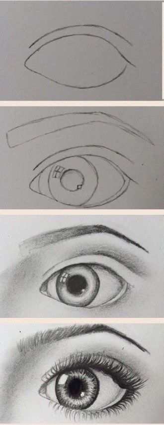 cool eye drawing steps. visit my youtube channel t…