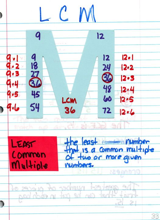 LCM... Love it!!! Will help my kids from getting LCM and GCF confused!!: Grade Math, Math Journal, Idea, Math Classroom, Least Common Multiple, 5Th Grade, Math Notebook