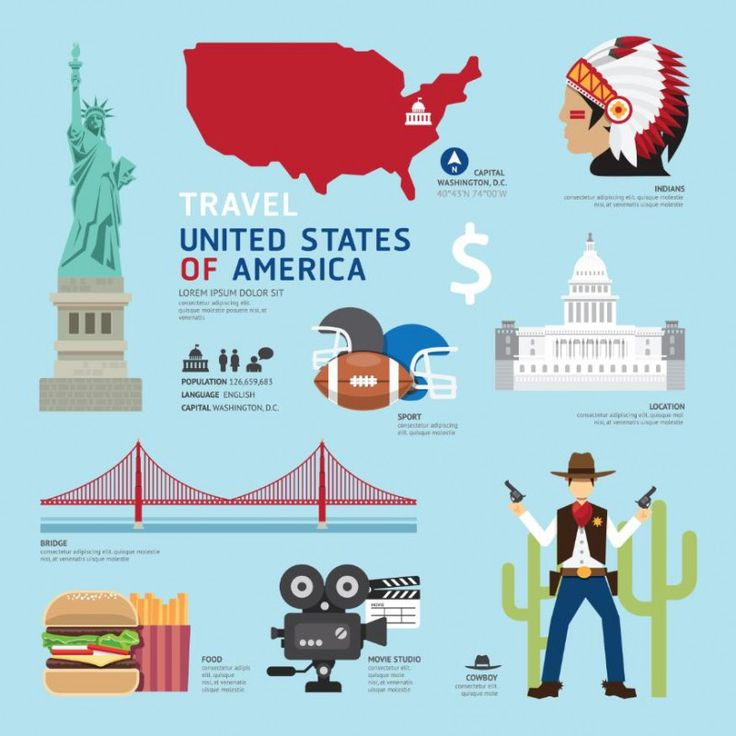 Travel Concept Country Landmark N (Travel United States Of America)
