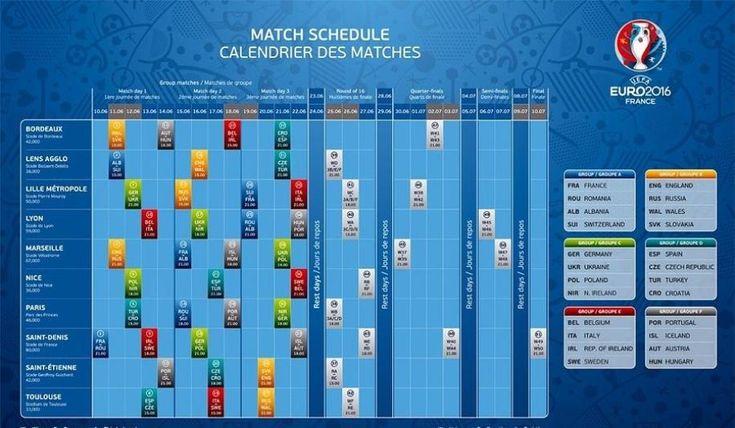 Calendario de partidos de la Eurocopa 2016 de Francia - lasprovincias.es