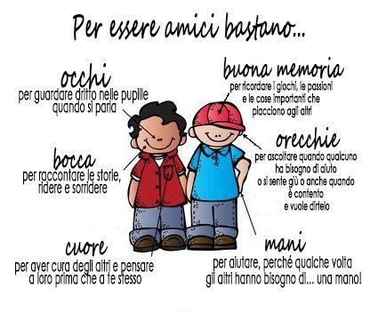Per trovare amici bastano occhi, bocca, cuore, mani, orecchie e buona memoria....