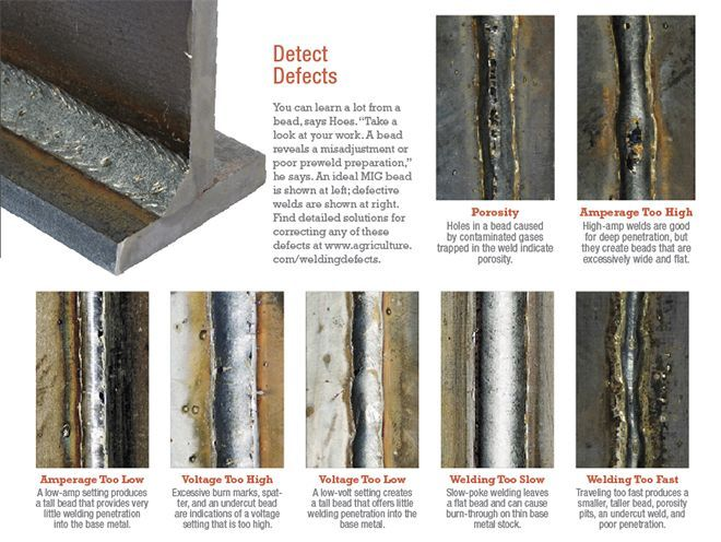 how to clean burn marks on stainless steel