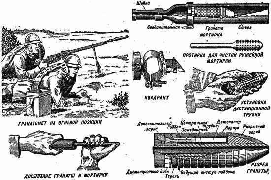 Мосин-Нагант Дыаконож  Mosin-Nagant granade launcher.