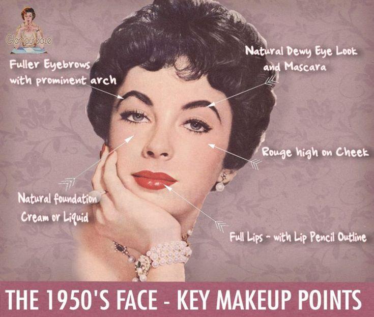 1950s-Face---Key-Makeup-Points