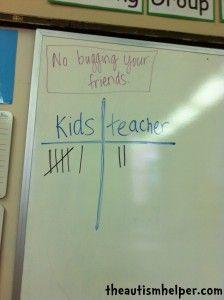 Hra pro posílení dodržování pravidel - na tabuli napsat pravidlo - pokud se dodržuje, bod získávají žáci, porušení znamená bod pro učitele
