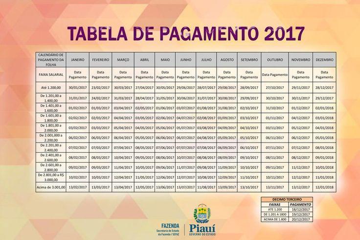 Tabela de Pagamento - Portal do Governo do Estado do Piauí