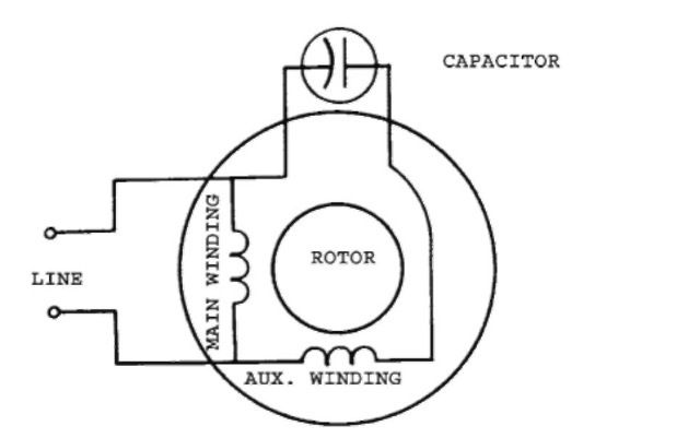 capacitor start motor diagrams permanent split capacitor single phase moto  permanent split capacitor single phase moto