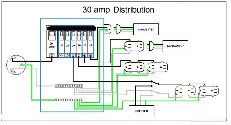 fema rv 30 amp plug wiring diagram 24 best images about cargo trailer conversion on pinterest ...