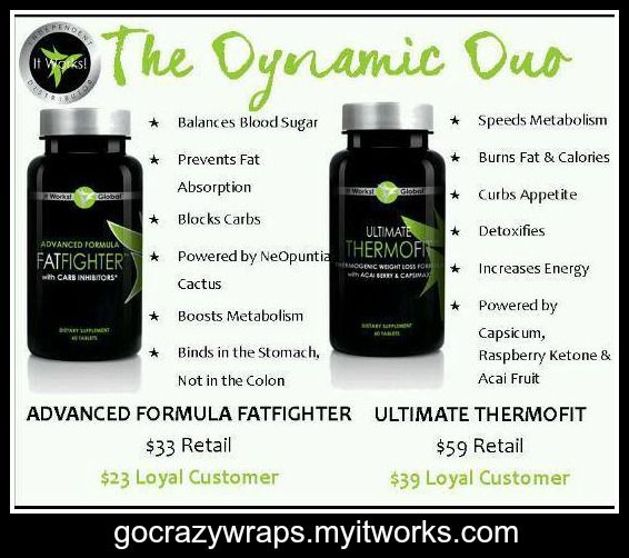 156 best it works images on pinterest for It works global photos