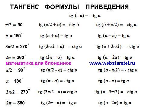 Математика для блондинок