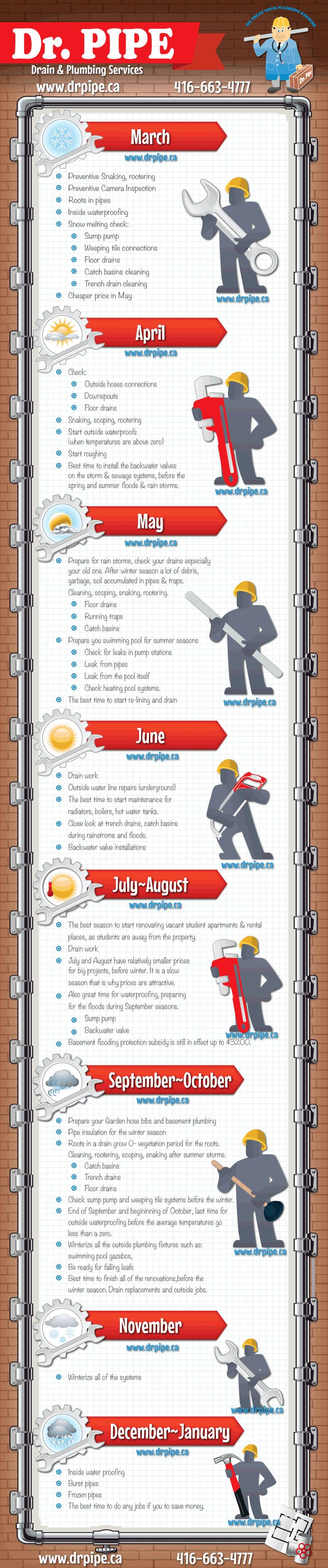 Useful home maintenance schedule home sweet home for Lawn maintenance schedule