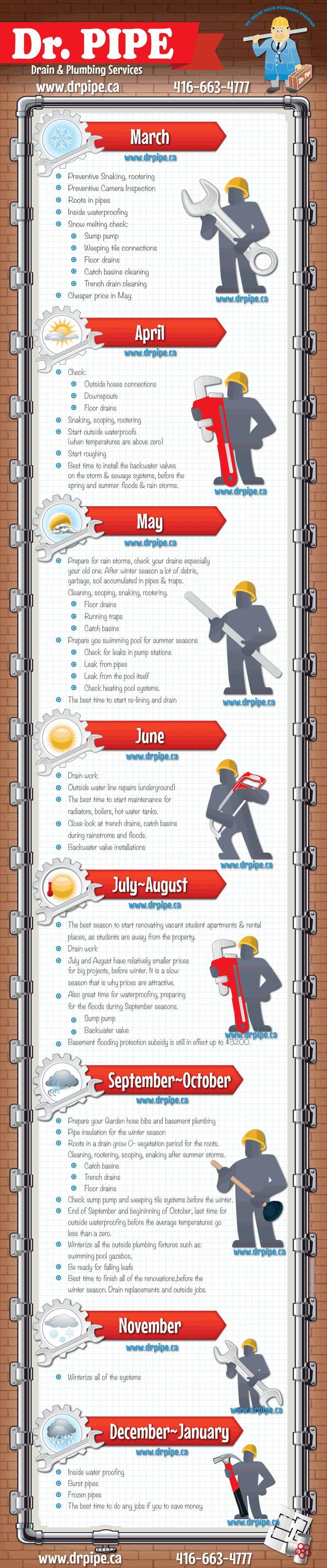 Useful home-maintenance schedule