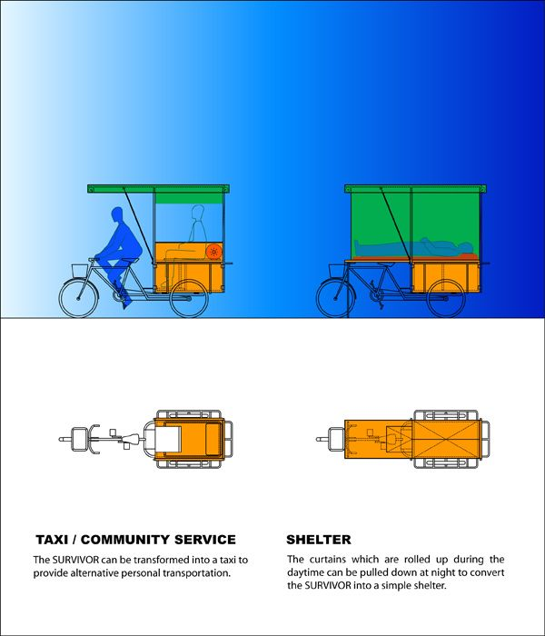 Sustainable Society: Portable shelters with a shopping cart look, EDAR or Everyone Deserves a Roof