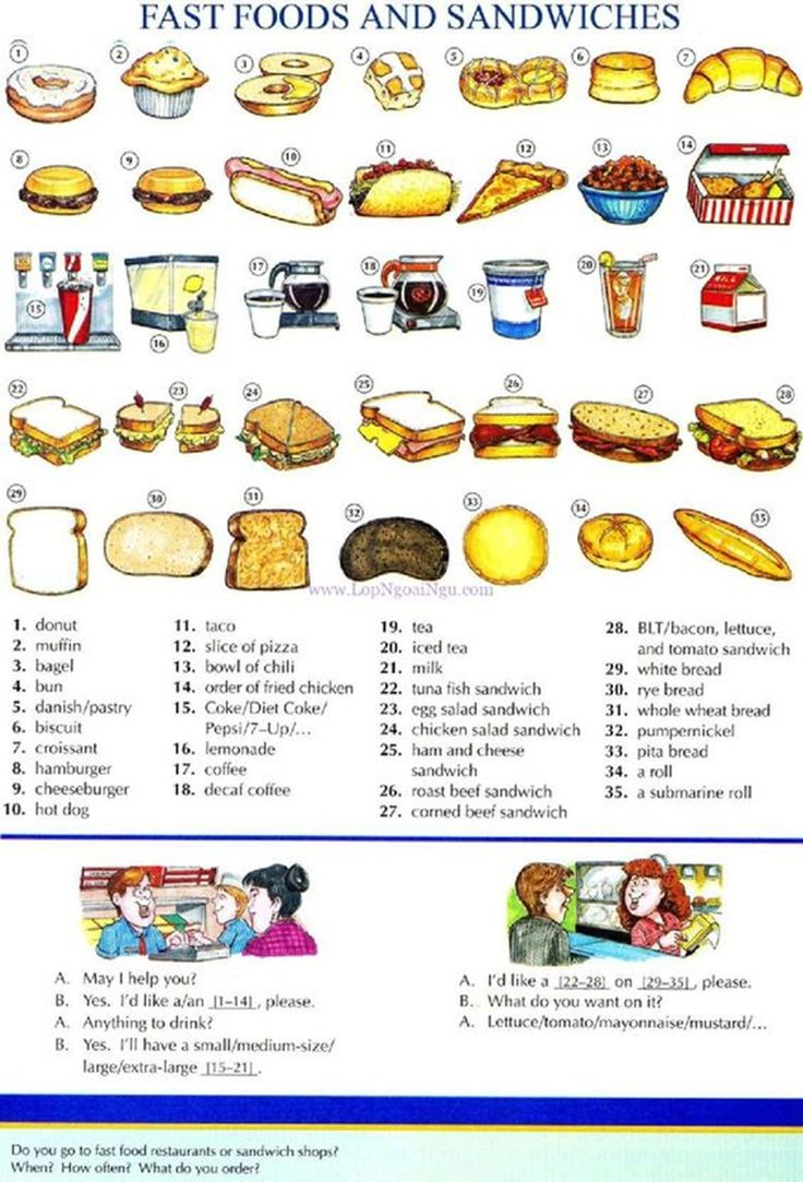 meet food and safety requirements when providing food and drink for individuals essay Meet food safety requirements when providing food and explain the importance of implementing food safety measures when providing food and drink for individuals 13:.