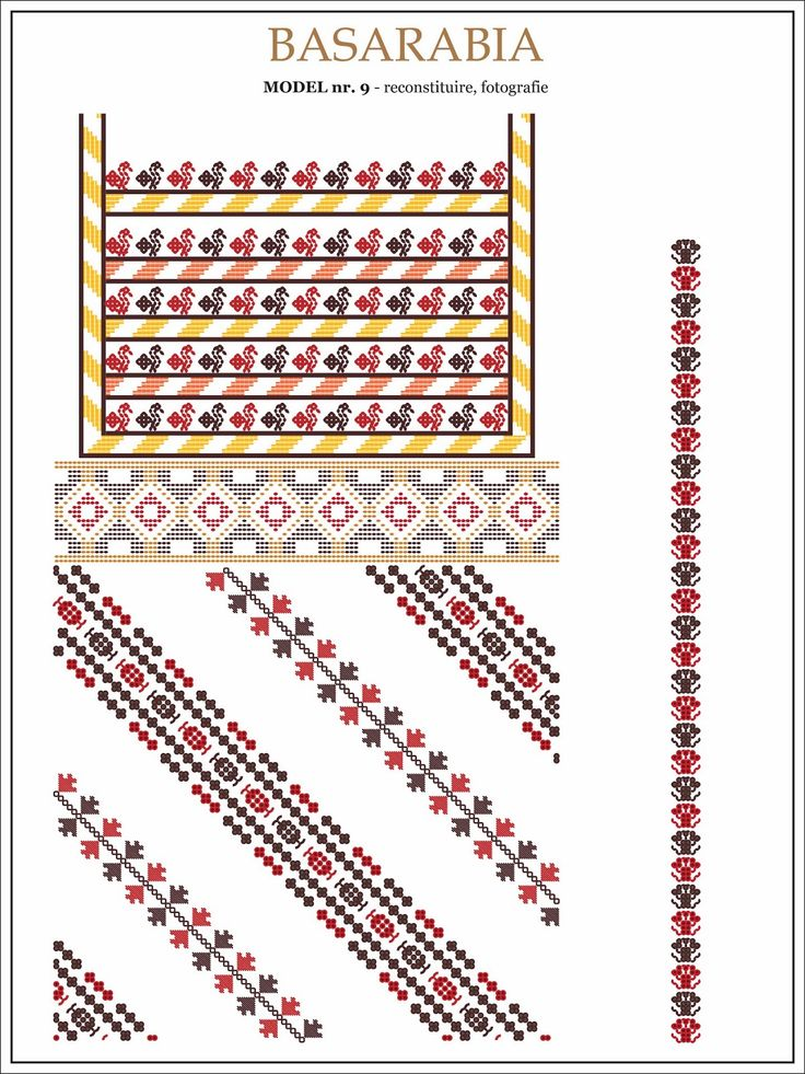 traditional Romanian pattern - central/north Bessarabia