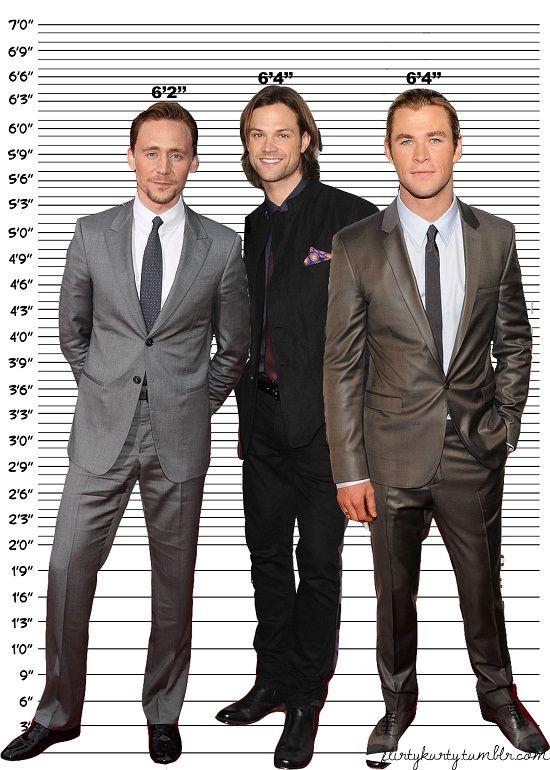 Tom Hiddleston Height....