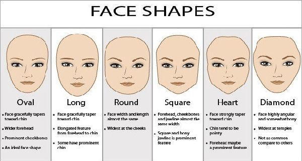 See What Hairstyle Is The Best For You According To Your Face Shape 1 Png Oval Face Shapes Glasses For Face Shape Face Shapes Guide
