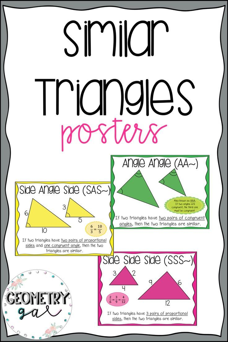 Similar Triangles Posters (Geometry Word Wall) Geometry