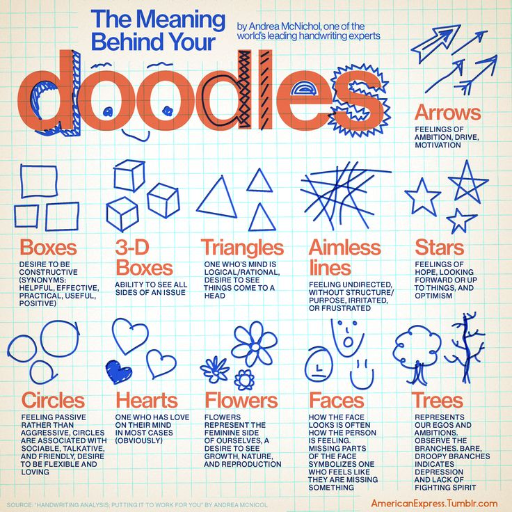 Handwriting Analysis: The Meaning Behind Your Doodles by Andrea McNichol, one of the world's leading handwriting experts… Click here for more handwriting analysis: https://www01.extra.americanexpress.com/Product.aspx?uscshortcode=68026028&usclongcode=68306619&lid=fs_68306619 … Available with Membership Rewards. Terms apply. (Client work)