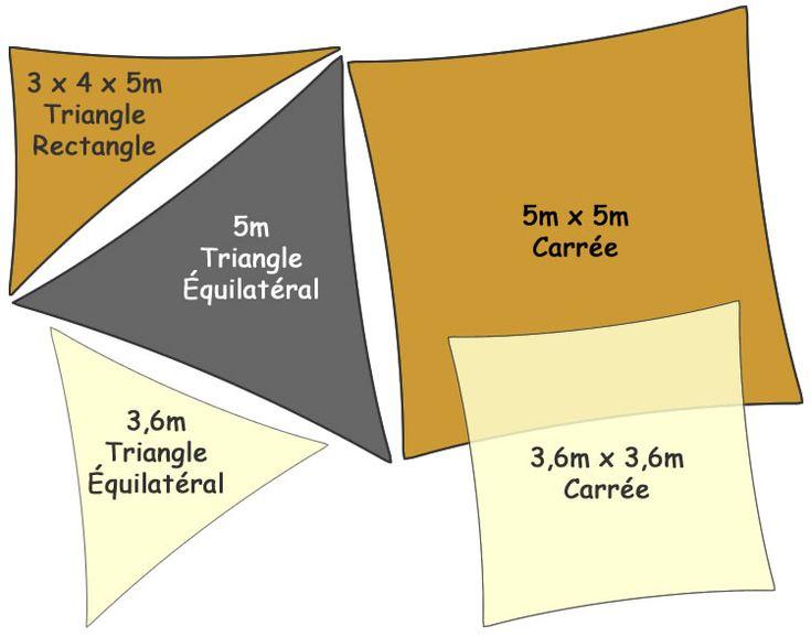 Voiles standard triangulaire et carree en 220g/m2
