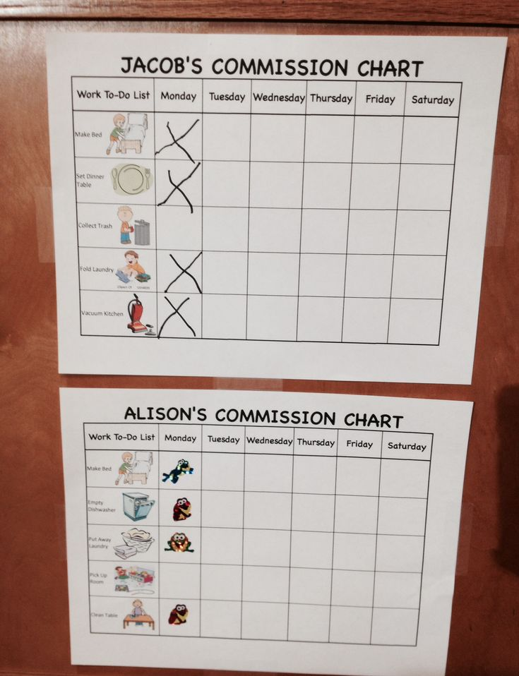 """Homemade """"Commission Charts"""". Smart Money, Smart Kids. Dave Ramsey for kids"""