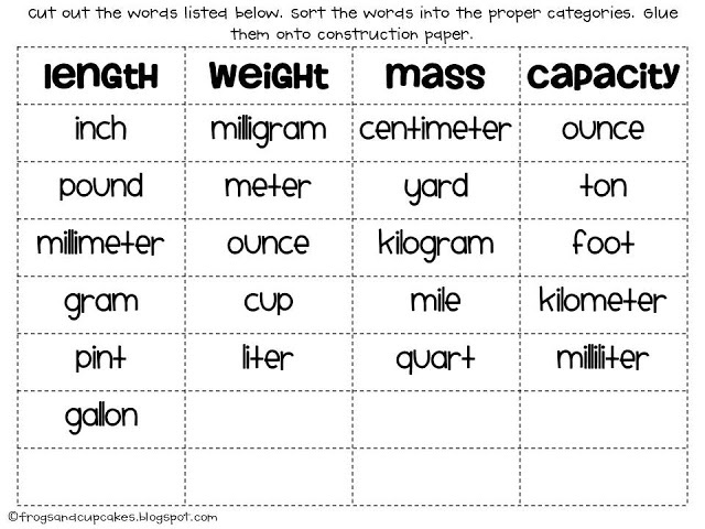 Units of Measurement Sort FREEBIE