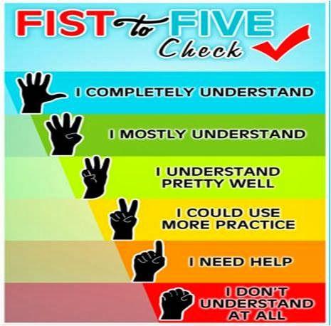 Resultado de imagem para classroom students assessment