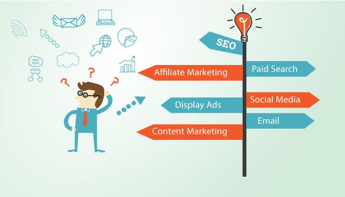 Digital Marketing Tips - SEO is a complicated process and main way to get the organic traffic. To maintain best SEO results you should follow some rules check out here http://infinityreach.com