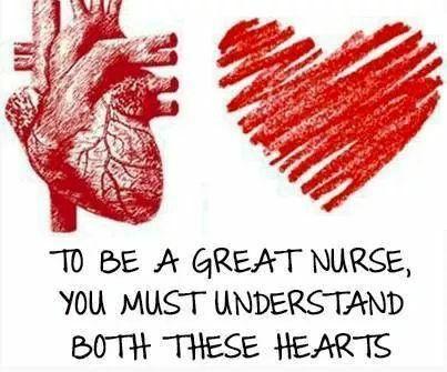 Nursing voor Verpleegkundigen