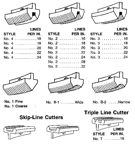 dembart checkering tool | Деревообрабатывающая мастерская ...