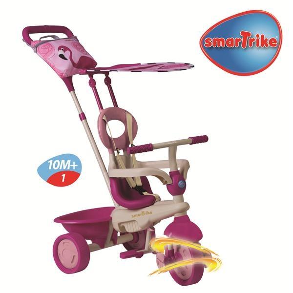 "http://idealbebe.ro/smart-trike-tricicleta-safari-in-flamingo-touch-steering-p-14633.html  - Tehnologie ""Roata Lina"" pentru confort in manevrare    - Roti din cauciuc care absorb socurile"