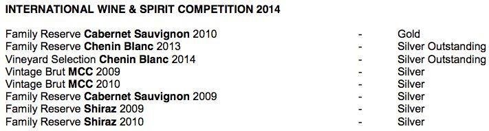 International Wine & Spirit Competition 2014