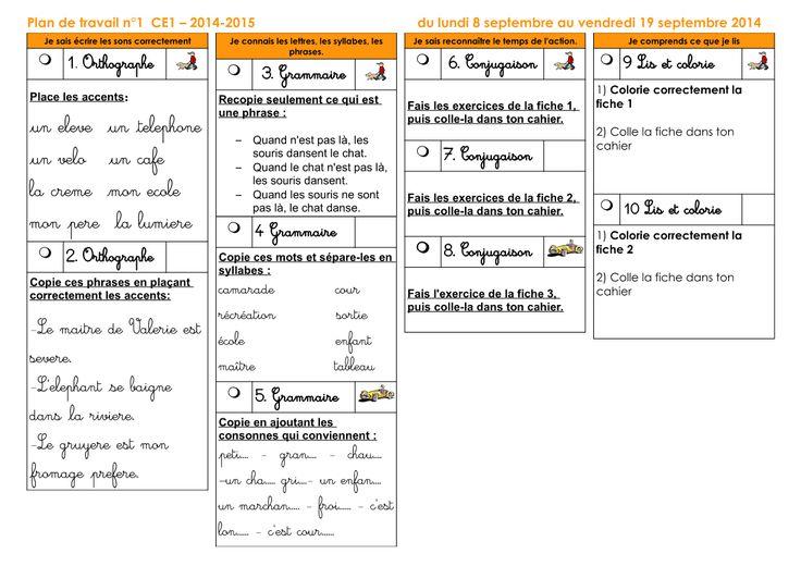 17 best images about id es pour la classe primaires on for Plan de travail large